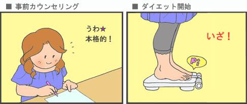 ダイエットを開始する女性の漫画